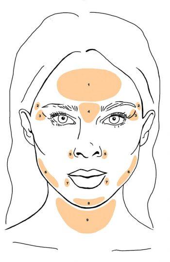botox gebieden 2