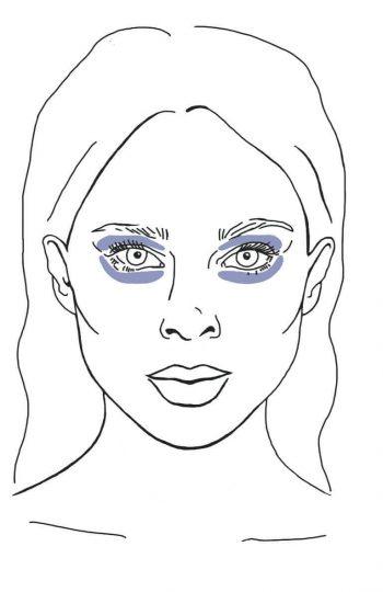 ooglidcorrectie plexr
